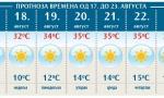 VREMENSKA PROGNOZA: Od ponedeljka kreću vrućine