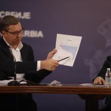 ZAŠTITIĆEMO POLJOPRIVREDNIKE: Predsednik najavio nova ulaganja - odobreno 17 projekata za navodnjavanje