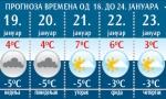 Za vikend će ponegde padati sneg, a biće još magle i oblaka