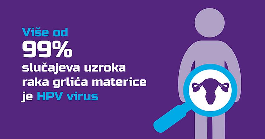 Zbog HPV virusa u Srbiji svakog dana umre jedna žena: Redovan pregled spašava život