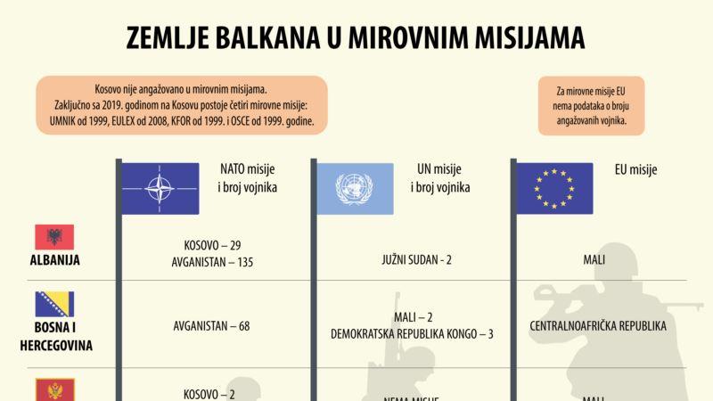 Zemlje Balkana u mirovnim misijama