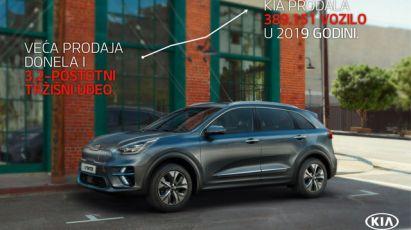 19.10.2019 ::: Kia sa novim modelima i elektrifikovanim pogonima do rekordnog tržišnog udela i veće prodaje u Evropi