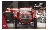 Alfa Romeo – Priča iz slavne prošlosti