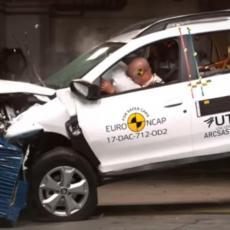 Dacia Duster osvojila svega tri zvezdice na testu bezbednosti - UFFF