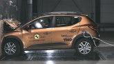 Dacia razočarala na testu bezbednosti – samo 2 zvezdice za Sandero Stepway i Logan FOTO/VIDEO