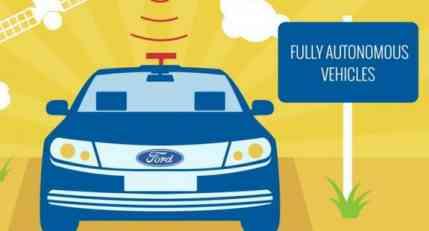 Ford patentirao samovozeći off-road sistem