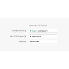Google uklanja zeleni Secure indikator iz Chromea