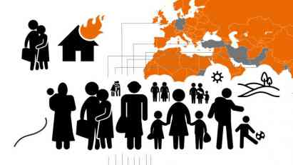 Infografika: Izbjeglice u svijetu