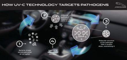 Kako će pandemija koronavirusa uticati na dizajn automobila?