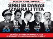 Srbi bi danas na izborima izabrali Tita