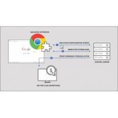 Više od pola miliona korisnika Chromea instaliralo maliciozne ekstenzije